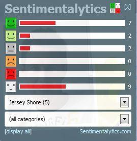 Sentimentalytics