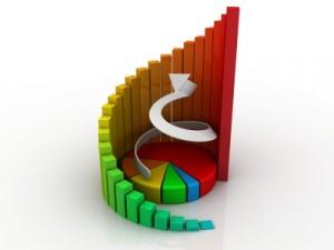 metricas in ecommerce