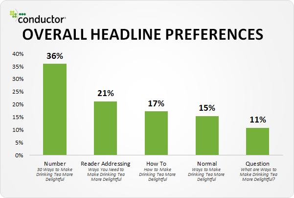 encabezar texto 5 competencias necesarias para redactar en marketing de contenidos