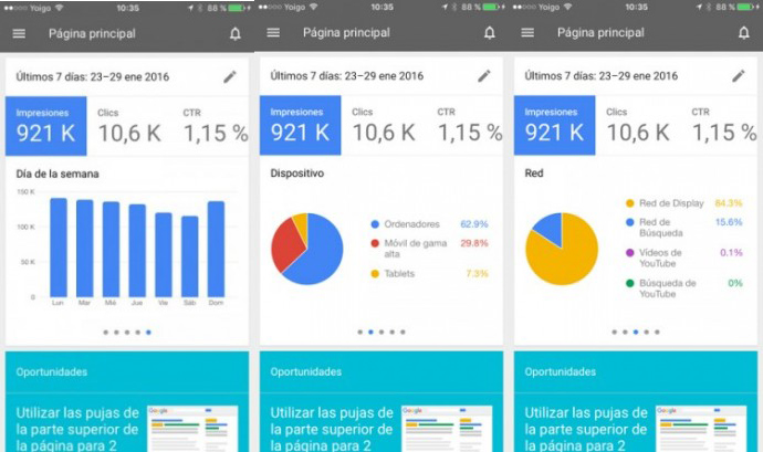 panel app adwords