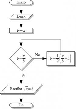 algoritmo-seo