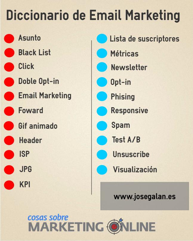 diccionario email marketing infografia