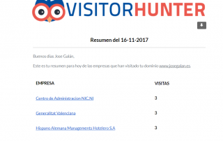 reporte visitor hunter