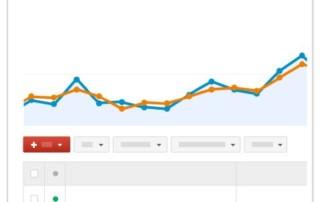 monitorizar marketing online