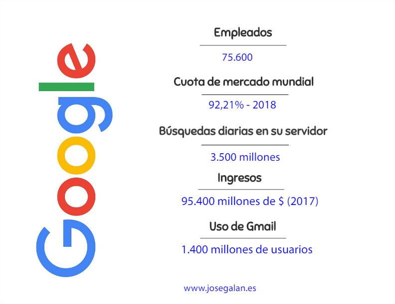 datos google 2018