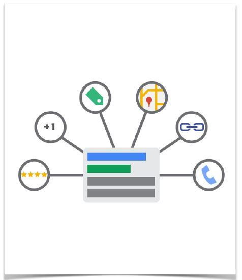 promocionar google ads