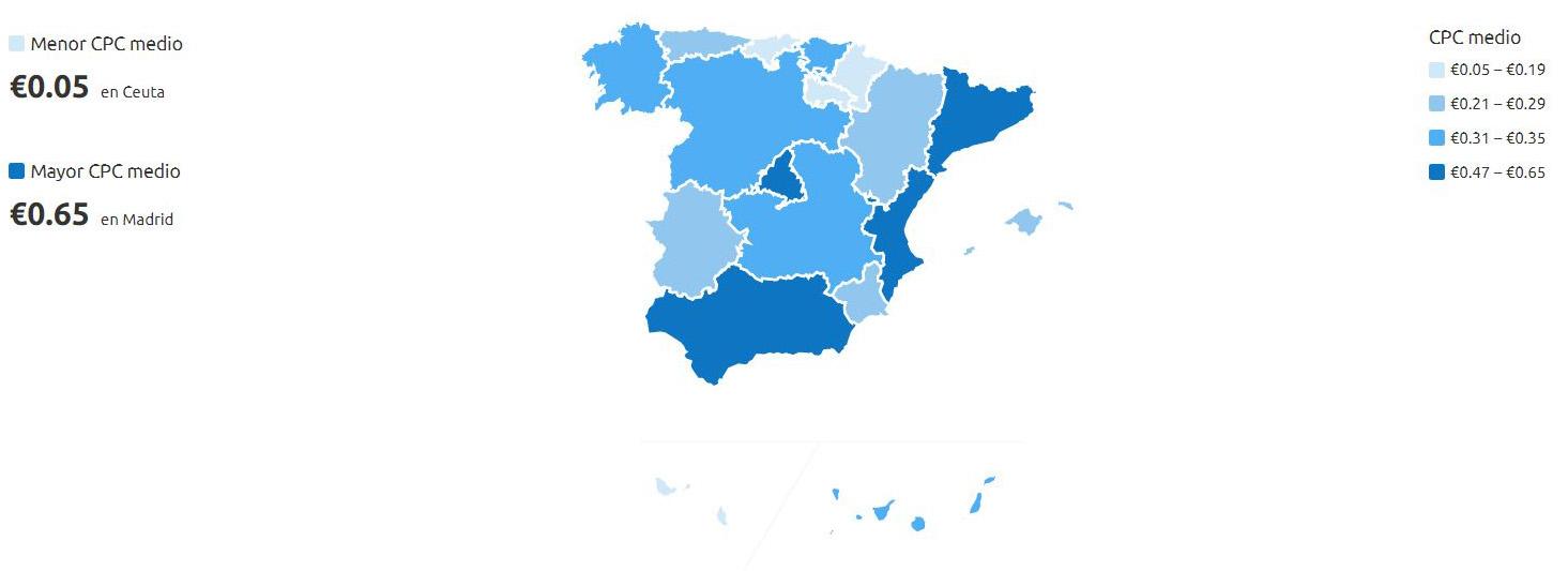 cpc medio regiones espana