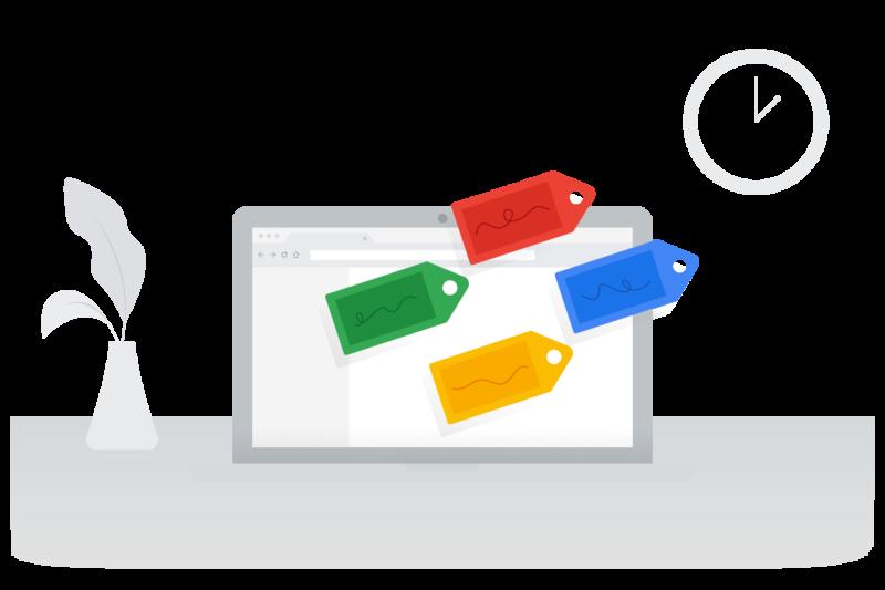 etiquetas de Google Ads