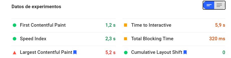 experimentos google speed